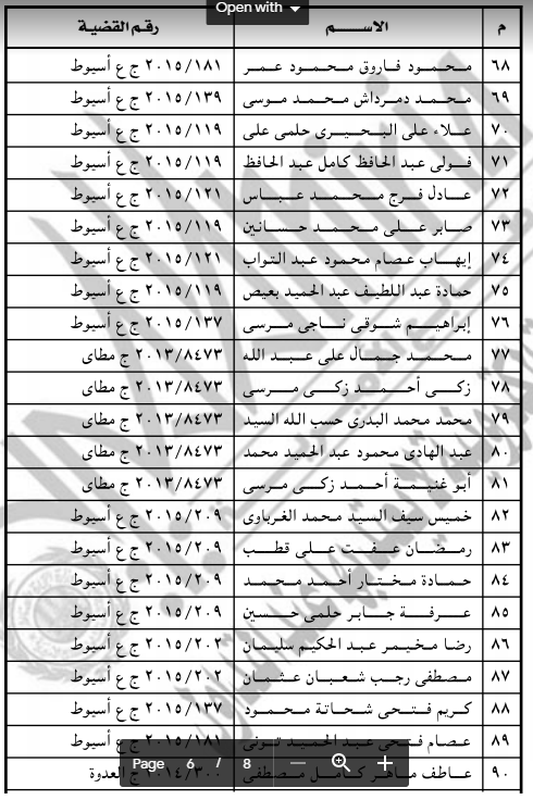 الجريدة الرسمية تنشر قرار العفو عن 135 سجينًا (7)