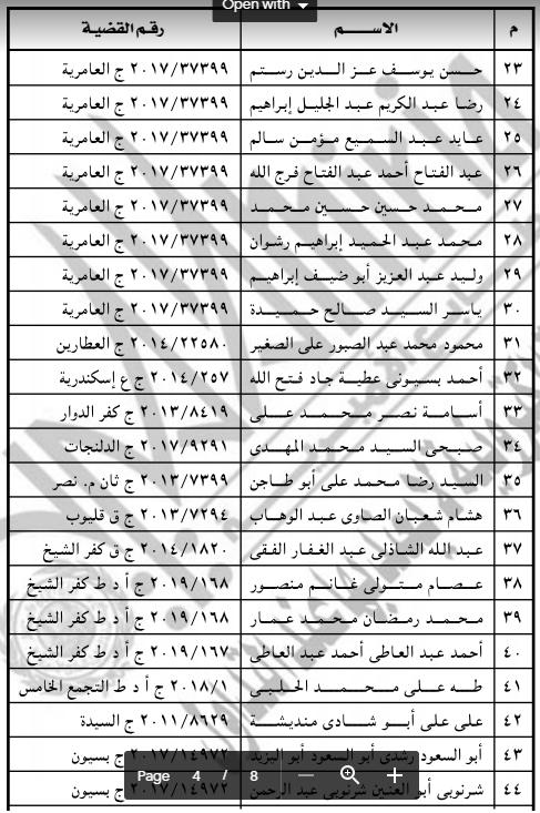 الجريدة الرسمية تنشر قرار العفو عن 135 سجينًا (5)