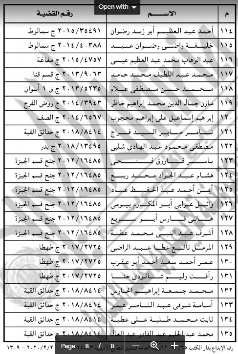 الجريدة الرسمية تنشر قرار العفو عن 135 سجينًا (2)
