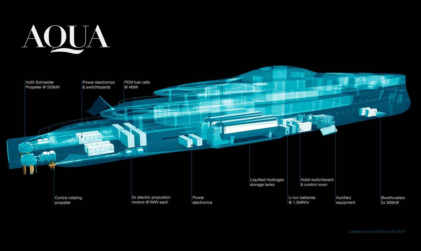 Aqua_-_Sinot_Yacht_Architecture_&_design