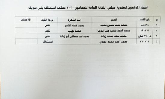 نقابة المحامين تعلن الكشوف النهائية للمرشحين فى انتخاباتها (9)