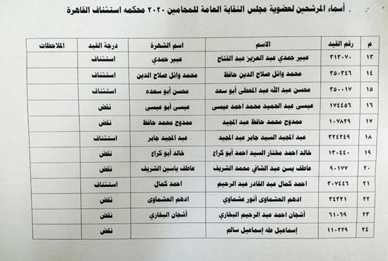 نقابة المحامين تعلن الكشوف النهائية للمرشحين فى انتخاباتها (7)
