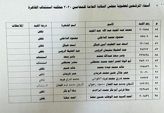 نقابة المحامين تعلن الكشوف النهائية للمرشحين فى انتخاباتها (12)