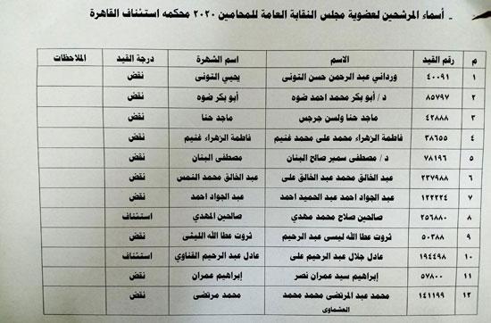 نقابة المحامين تعلن الكشوف النهائية للمرشحين فى انتخاباتها (2)