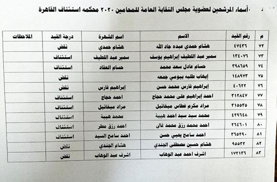 نقابة المحامين تعلن الكشوف النهائية للمرشحين فى انتخاباتها (8)