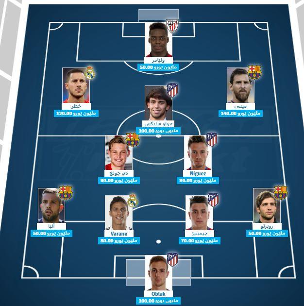 التشكيل المثالى لأغلى نجوم الدوري الإسباني