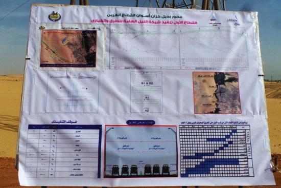 جولة داخل مشروعات محاور النيل الجديدة بأسوان (3)