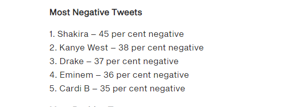 نجوم مكروهين علي تويتر