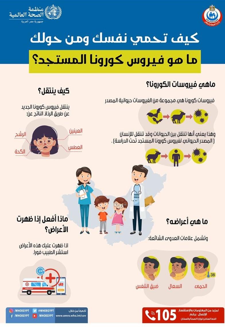 انفوجراف يوضح ما هيى فيروسات الكورونا واعراضها