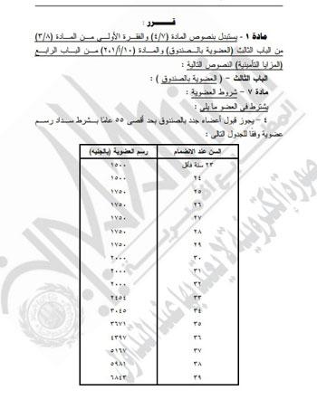 الهيئة العامة للرقابة المالية (6)