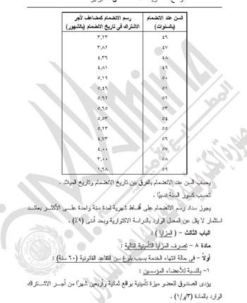 الهيئة العامة للرقابة المالية (11)