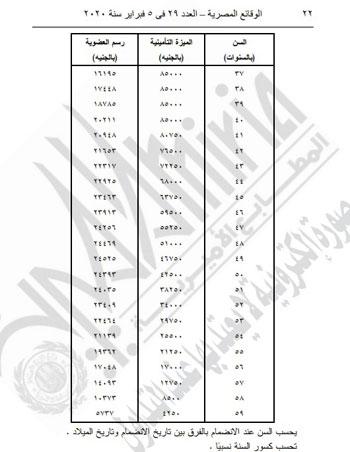 الهيئة العامة للرقابة المالية (3)