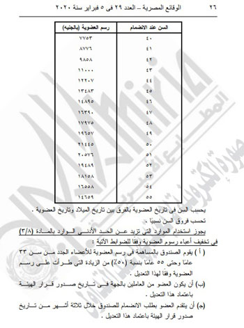الهيئة العامة للرقابة المالية (7)