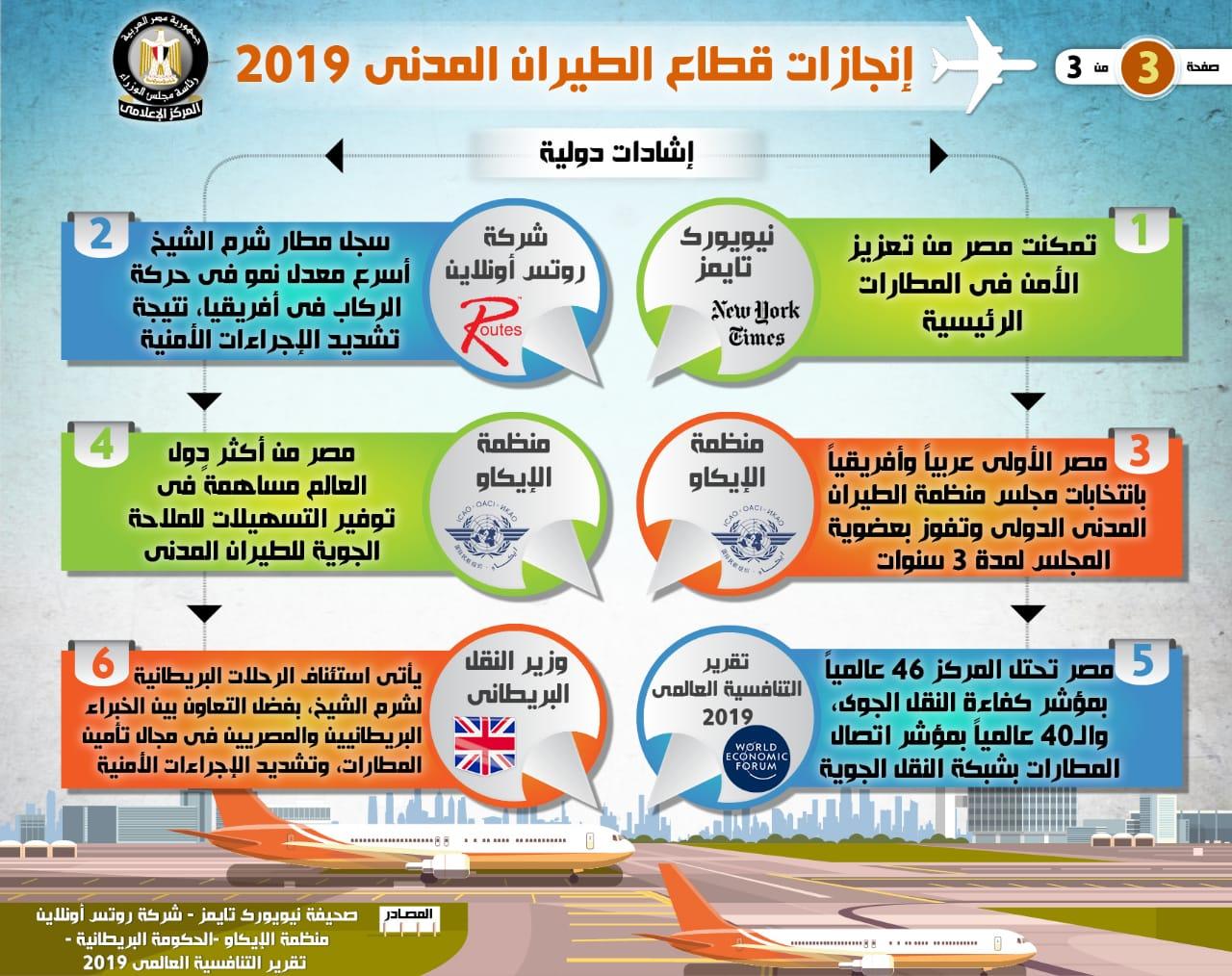 انجازات قطاع الطيران المدنى 2019 (3)