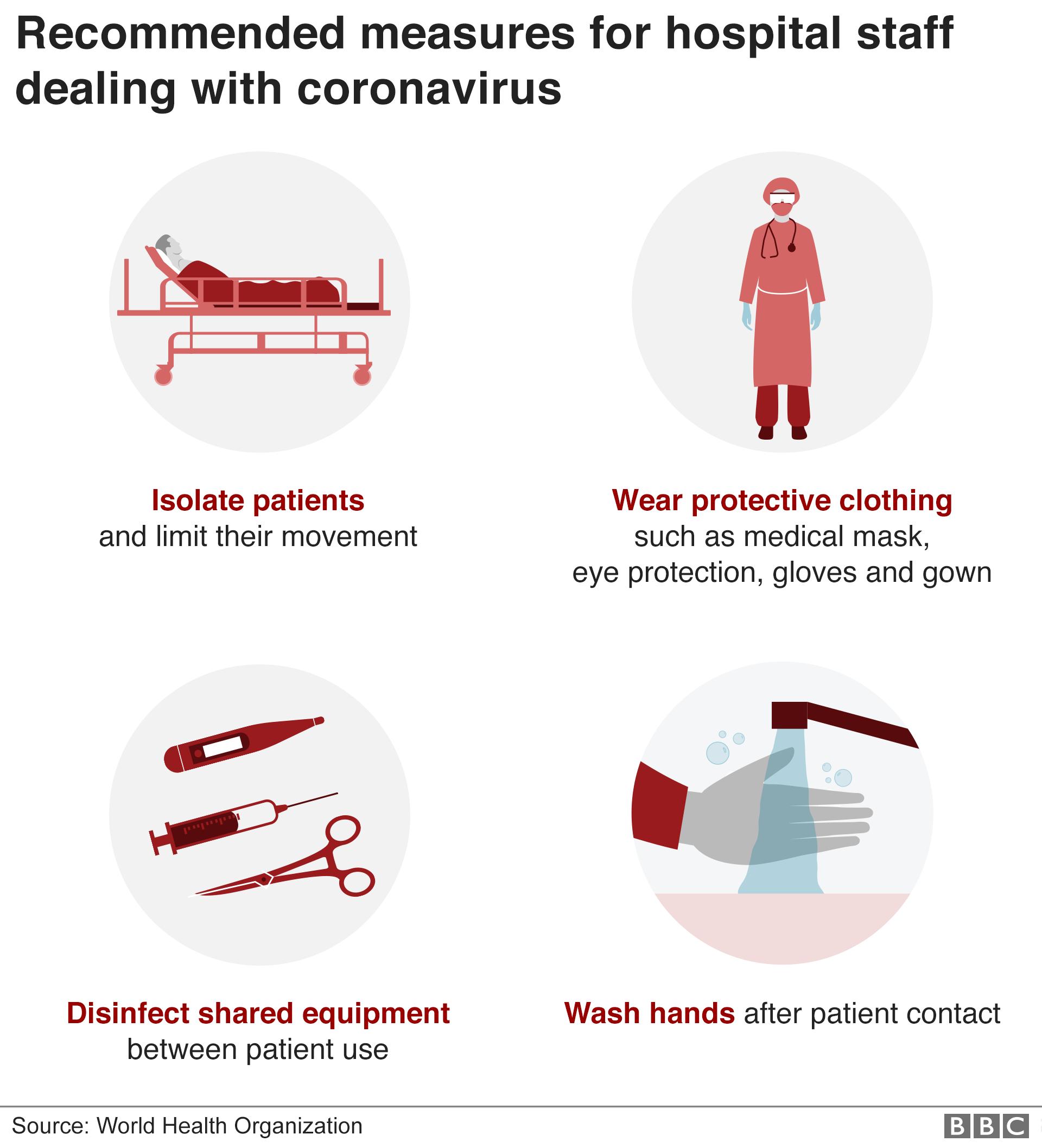 _110635790_corona_virus_hospital_processes_640_3x-nc