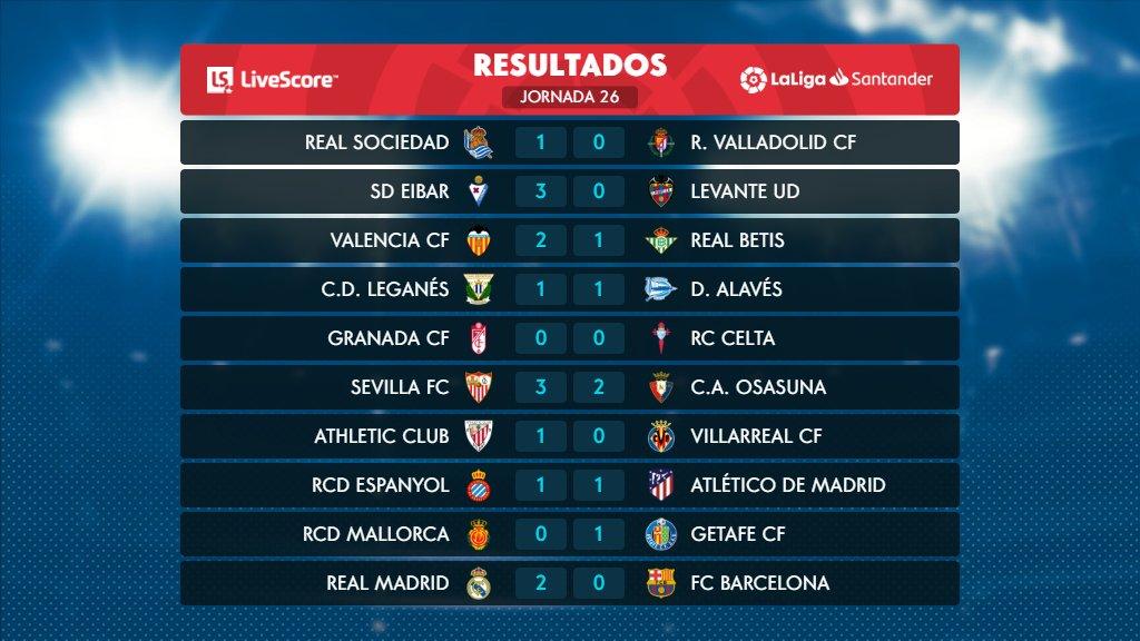 نتائج الجولة 26 من الدوري الاسباني