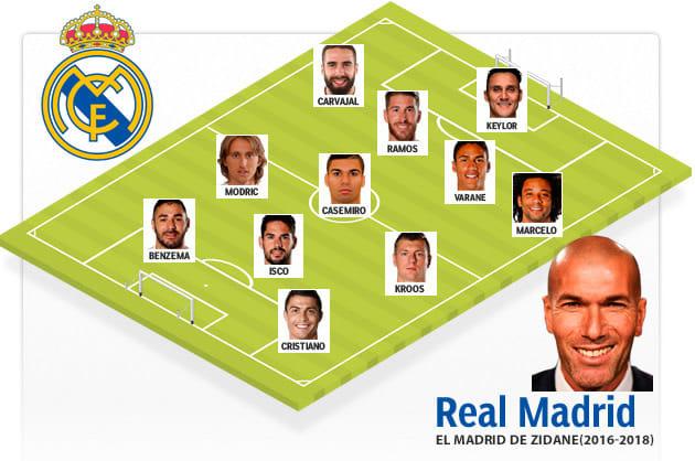 ريال مدريد زيدان