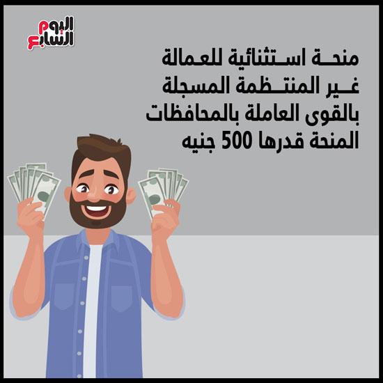 إزاى تاخد 500 جنيه منحة من وزارة القوى العاملة لمواجهة كورونا (4)