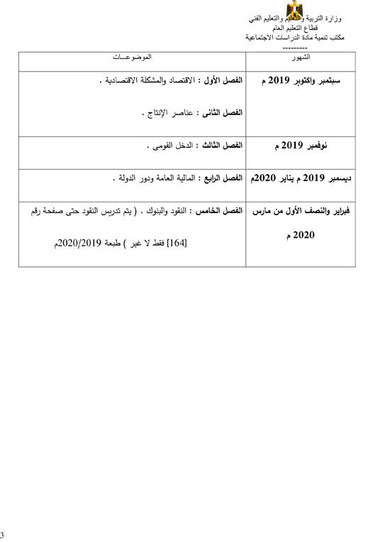دراسات-الصف-الثالث-الثانوى-3