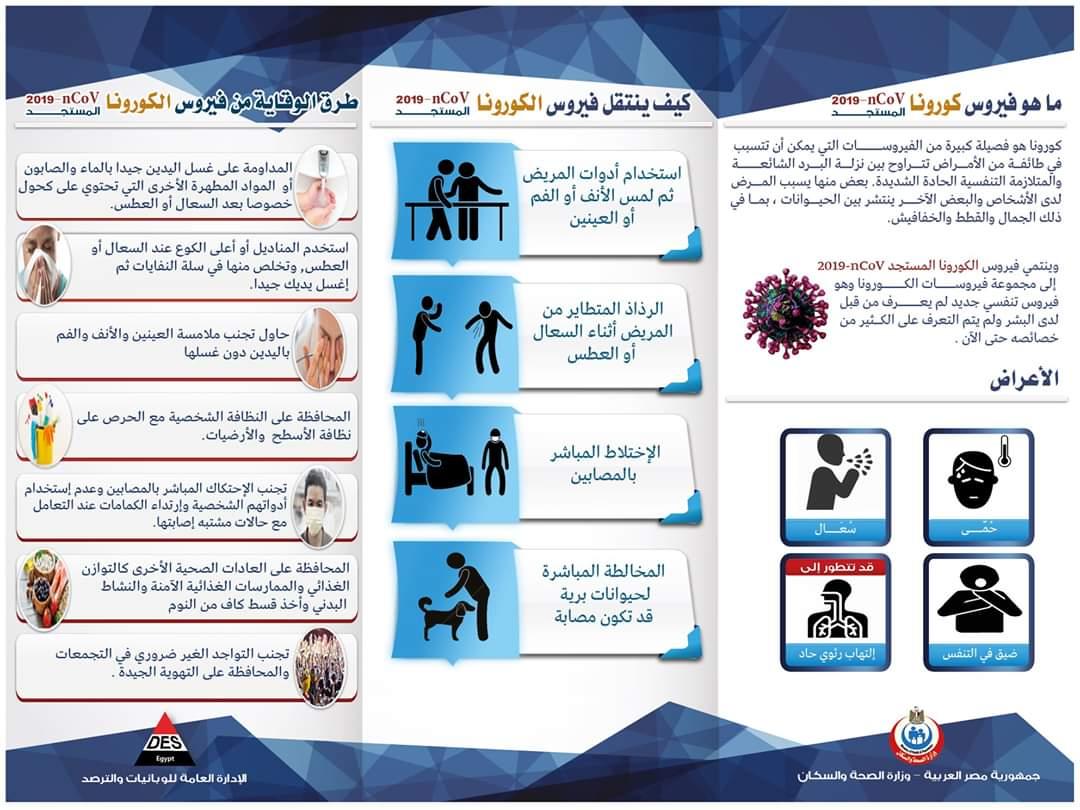 منشورات تعريفية بطرق الوقاية من كورونا