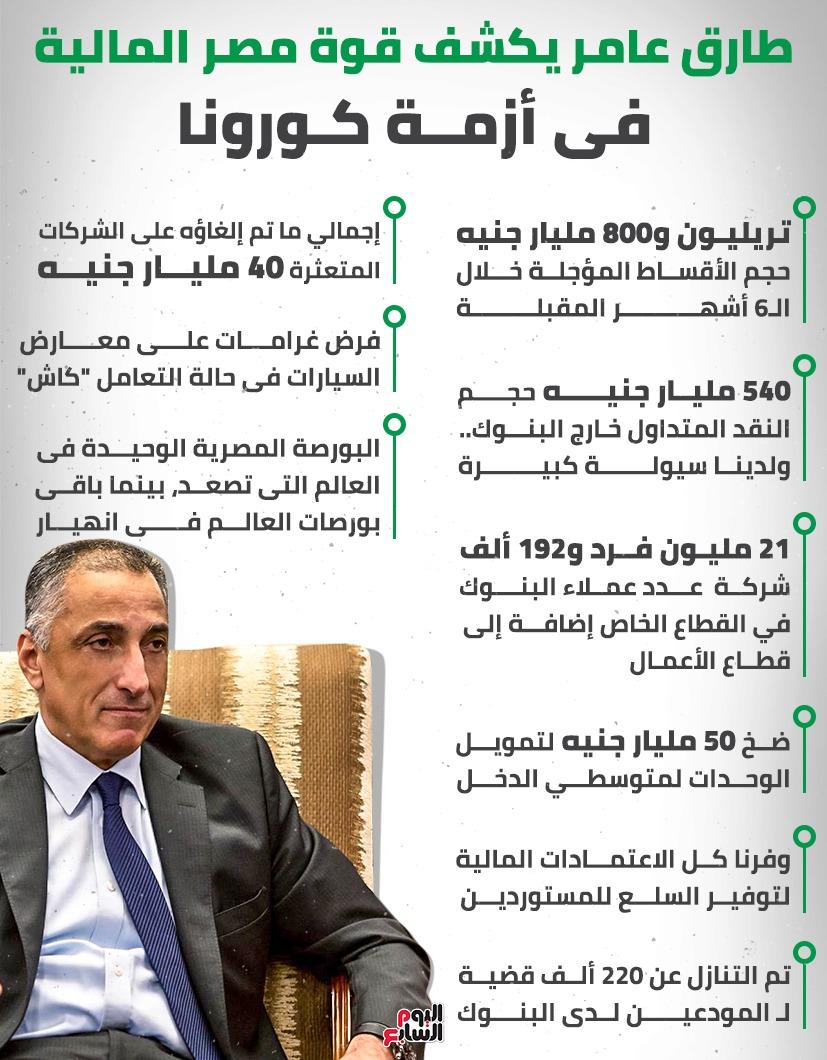 انفوجراف طارق عامر