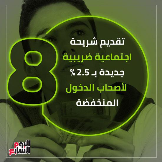 قرارات الحكومة لزيادة رواتب العاملين وإعفاءات الضريبة بدءا من يوليو (9)