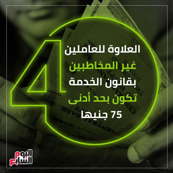 قرارات الحكومة لزيادة رواتب العاملين وإعفاءات الضريبة بدءا من يوليو (5)