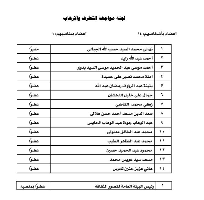 أعضاء لجنة مواجهة التطرف والإرهاب