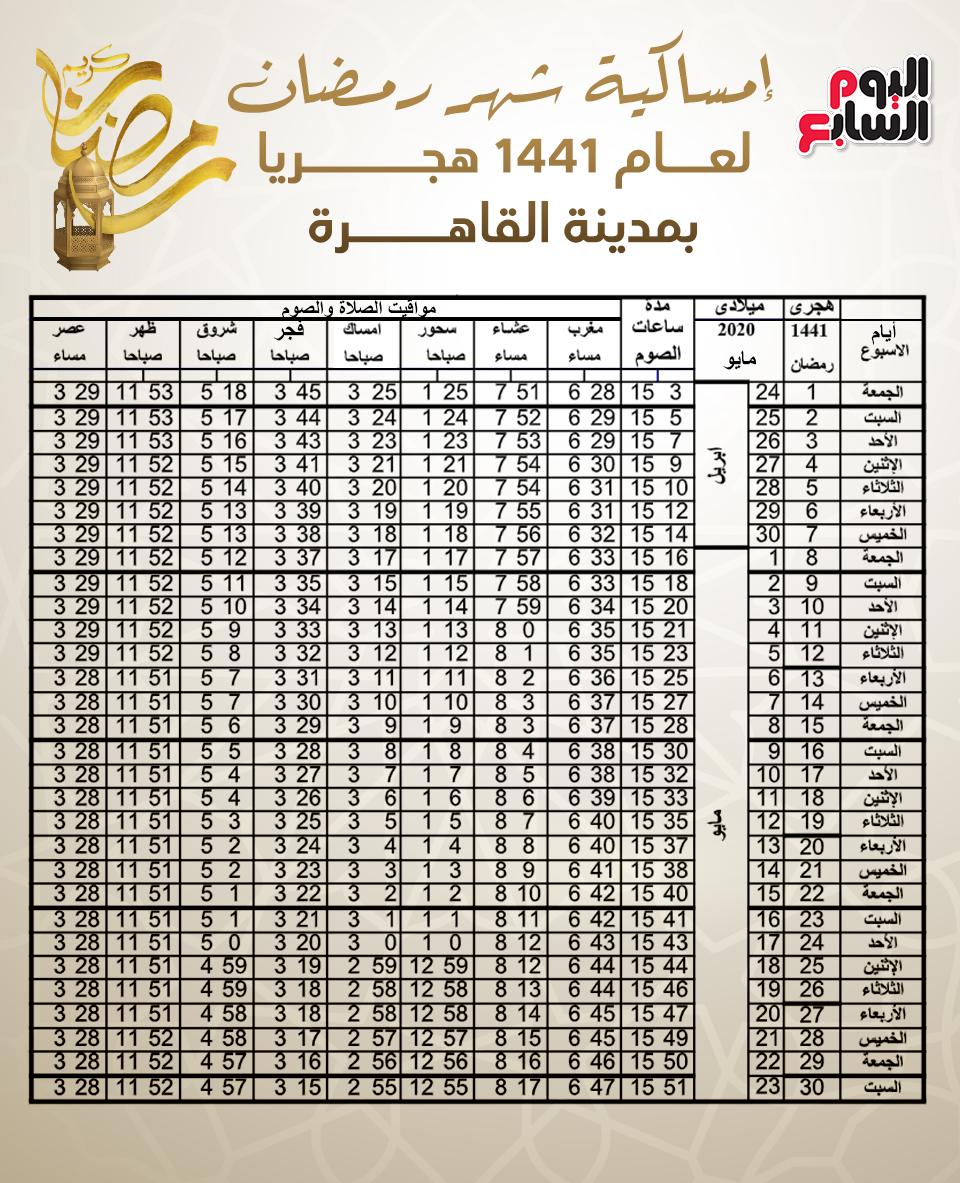 ننشر إمساكية شهر رمضان المعظم لعام 2020 وعدد ساعات الصوم اليوم السابع