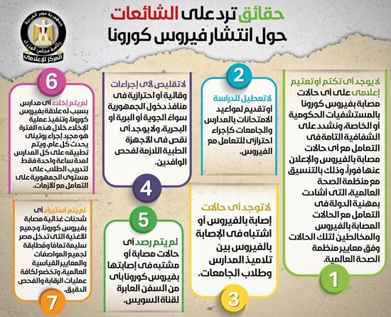 شائعات وحقائق (3)