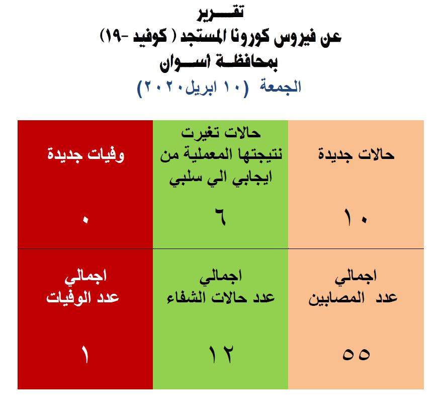 بيان محافظة أسوان