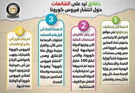 شائعات وحقائق (2)