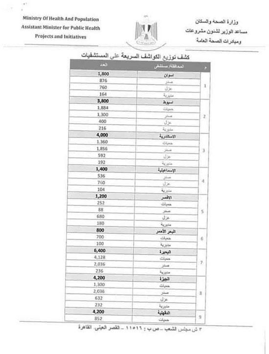 وزارة الصحة والسكان (1)