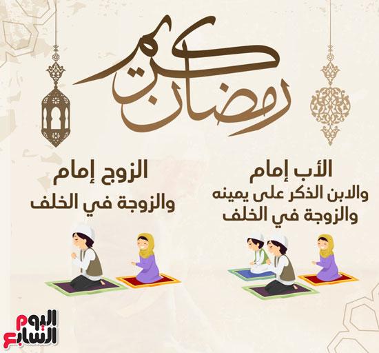 كيف-تصلى-التراويح-فى-البيت-خلال-شهر-رمضان-(2)