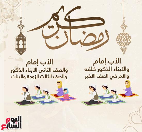 كيف-تصلى-التراويح-فى-البيت-خلال-شهر-رمضان-(6)