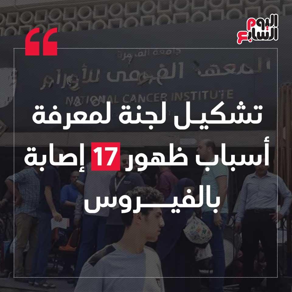 انفوجراف لجامعة القاهرة (1)