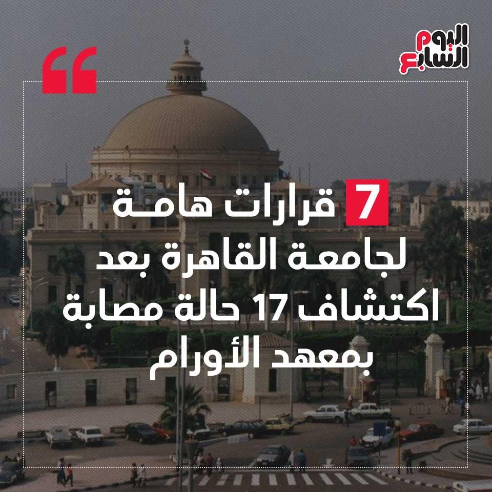 انفوجراف لجامعة القاهرة (2)