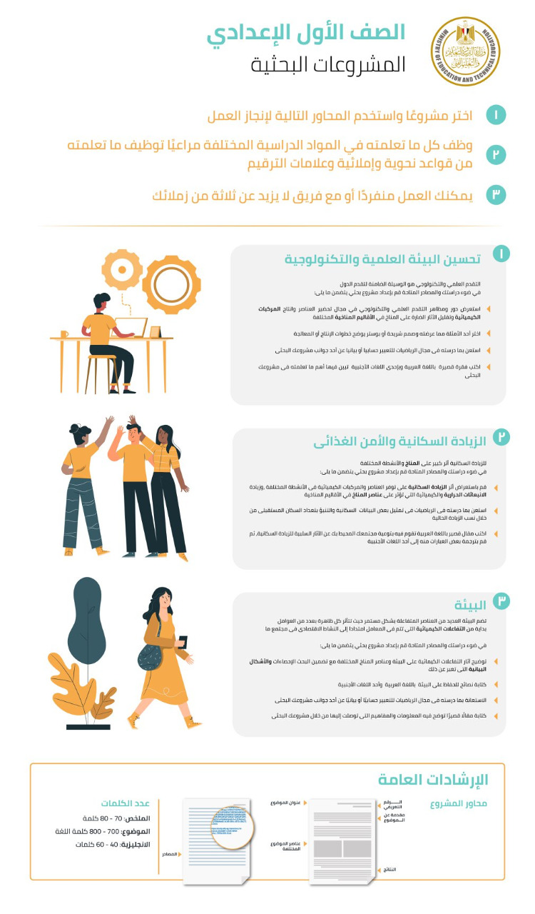 خطوات البحث (5)