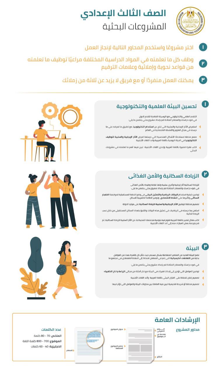 خطوات البحث (3)
