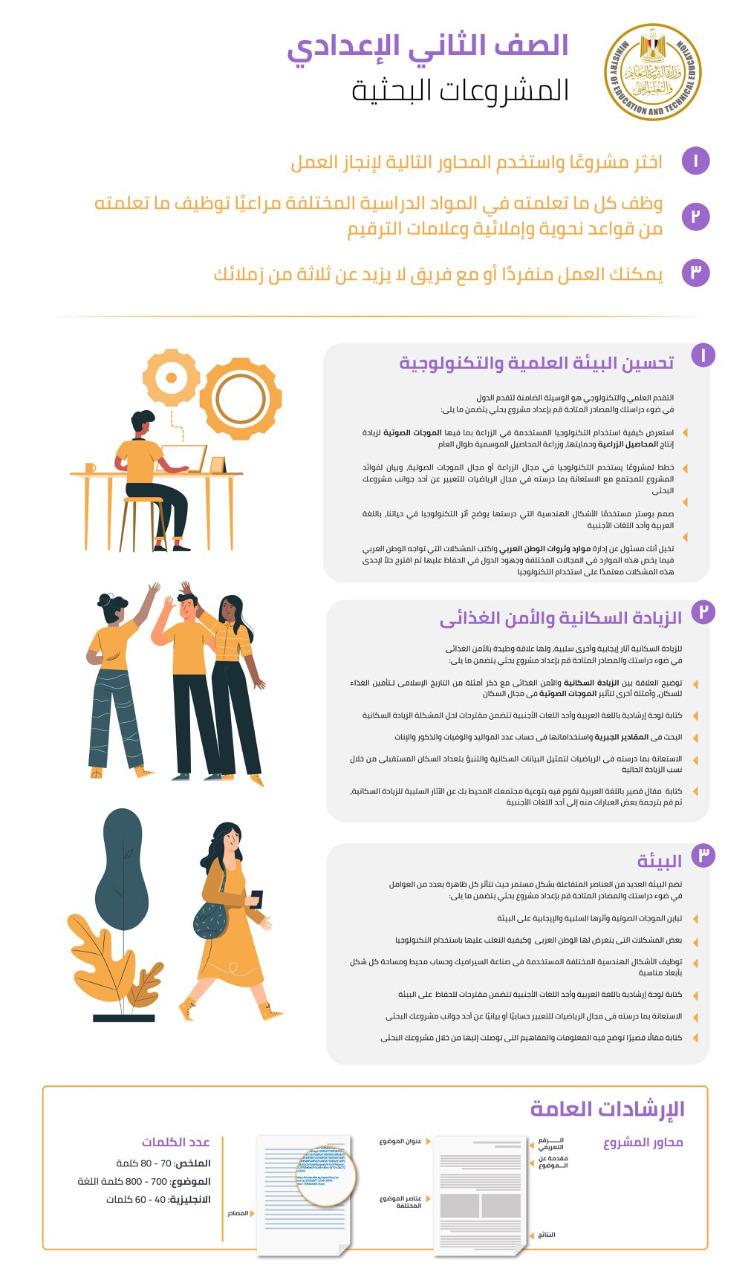 خطوات البحث (2)