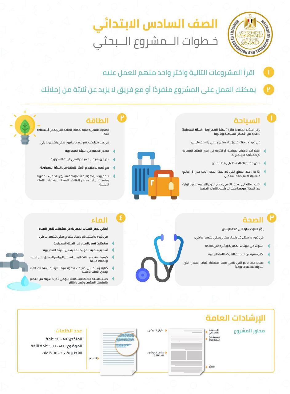 خطوات البحث (4)