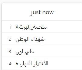 تريند تويتر في مصر