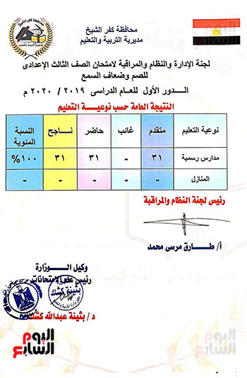 اعتماد-نتيجة-الشهادة-الاعدادية-كفر-الشيخ-2020-(7)