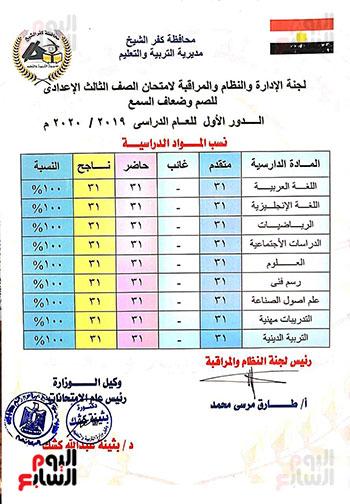 اعتماد-نتيجة-الشهادة-الاعدادية-كفر-الشيخ-2020-(9)