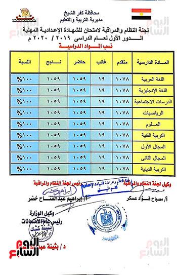 اعتماد-نتيجة-الشهادة-الاعدادية-كفر-الشيخ-2020-(3)