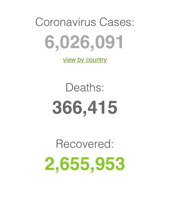 حصيلة إصابات فيروس كورونا حول العالم
