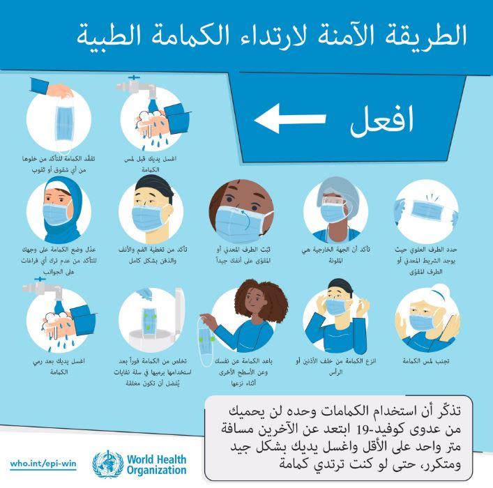 الطريقة الأمنة لارتداء الكمامة الطبية (4)