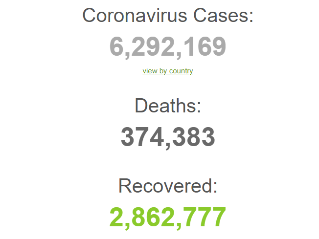 وفيات كورونا الاثنين