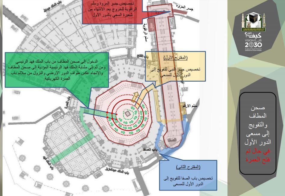 خطة التفويج بالمسجد الحرام في حال فتح الطواف والعمرة لمنع تفشى كورونا (12)