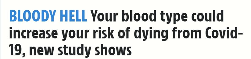 فصيلة الدم ووفيات كورونا
